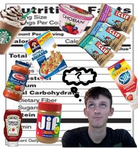 SugarPostImage